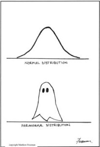 Normal distribution FIT ČVUT